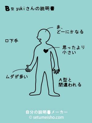 血液型 自分の説明書1