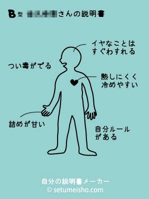 血液型 自分の説明書2