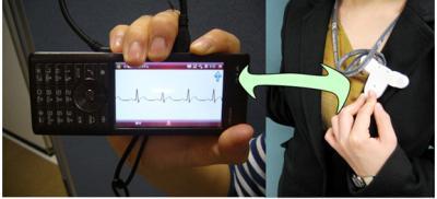心電計と表示された携帯電話