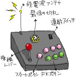 """代行入力コントローラー""""愛の奴隷1号"""""""