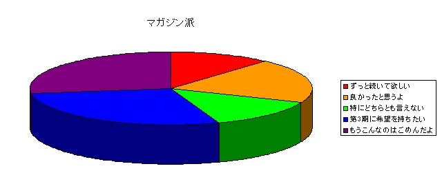 enquete2-result-1