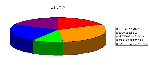 enquete2-result-2