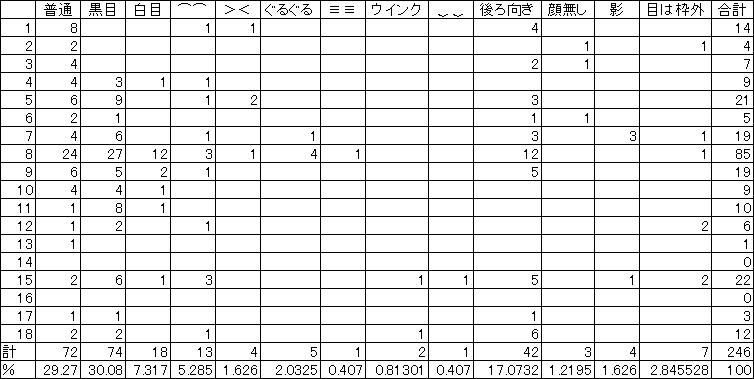 natsumieye-r1