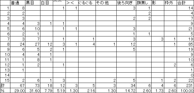 夏美の黒目率-3