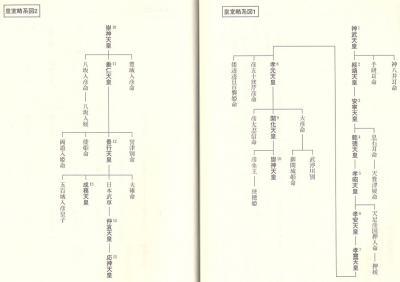 tennou_keitouzu01.jpg
