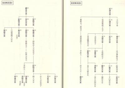 tennou_keitouzu02.jpg