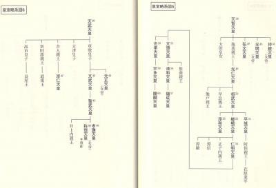 tennou_keitouzu03.jpg