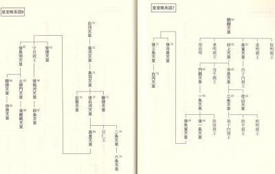 tennou_keitouzu04.jpg