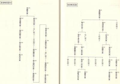 tennou_keitouzu05.jpg
