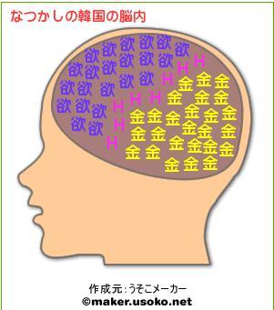 脳内(韓国)