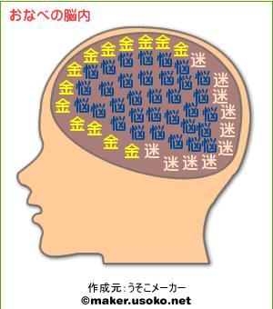 脳内(おなべ)