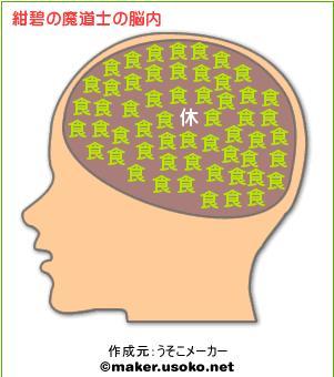 脳内(紺碧)
