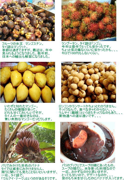 フルーツタイのフルーツ