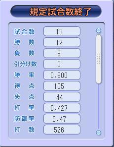 08①フルの結果!!