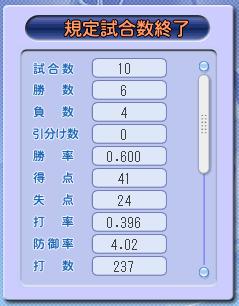 08②6回の結果