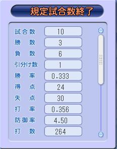 09②6回成績