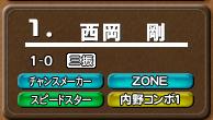西岡zone