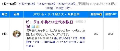 3-26 繝ゥ繝ウ繧ュ繝ウ繧ー_convert_20080326165453