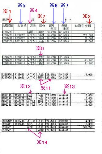 acom取引明細1