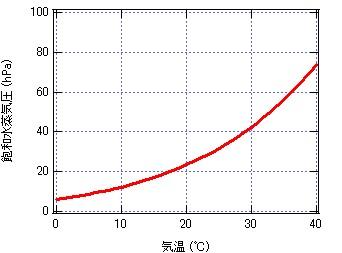 Graph-Ps-T.jpg