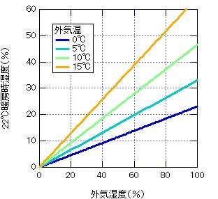 GraphH22CC.jpg