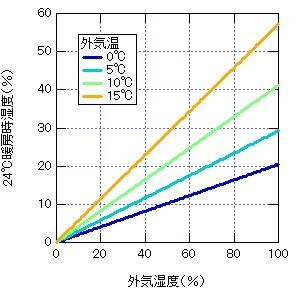 GraphH24C.jpg