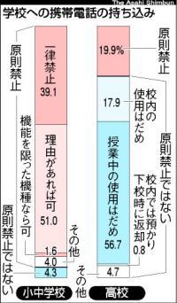 090131  朝日新聞
