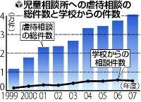 090220 読売新聞