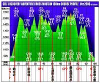 08年王滝コースマップ9王_01