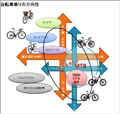 mymap_20090718184103.jpg
