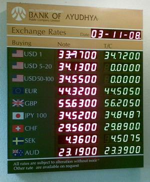 為替レート(2008-11-3)