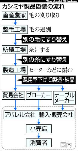 081024_kashimiya.jpg