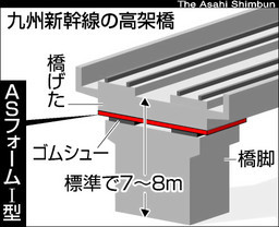 081024_shinkansen.jpg