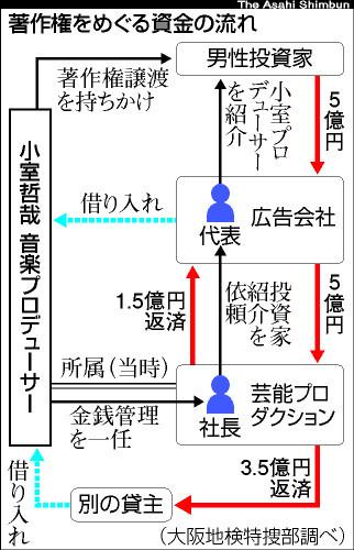 081104_komurotetsuya.jpg