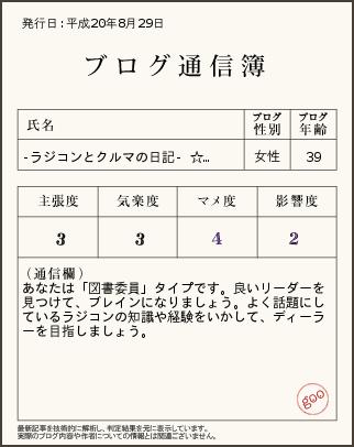 2008.8.28ブログ通信簿