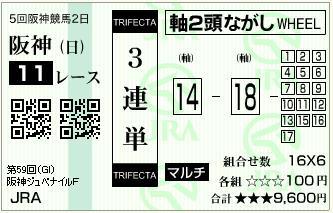 阪神JF1