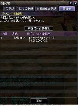 4月19日23時剣闘結果