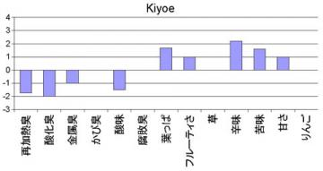 Kiyoe.jpg