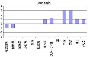 Laudemio.jpg