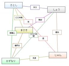 soukan-arashi.jpg