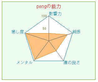 nouryoku_p.png