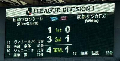 09京都スコア