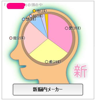 本名新脳内メーカー