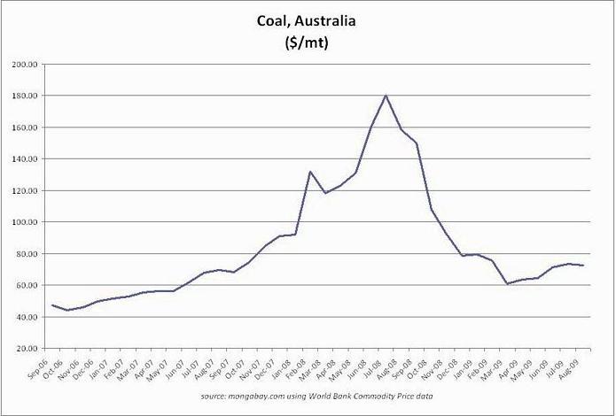 coalprice.jpg