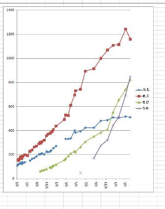 graph20090408.jpg