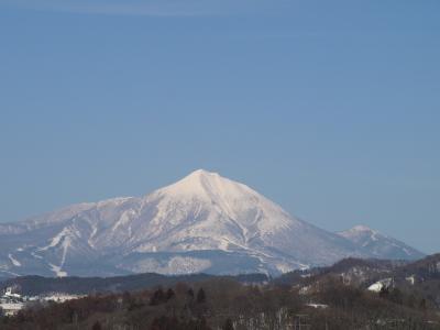 磐梯山、2008年うるう日