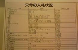 松浦亜弥さん専門ブログ チャリティーオークション6
