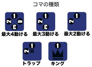 マグネット(Z-Man Games):コマの種類