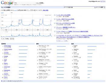 google_jp_trends_002.png