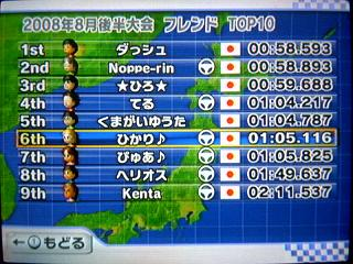 マリオカート08大会002★